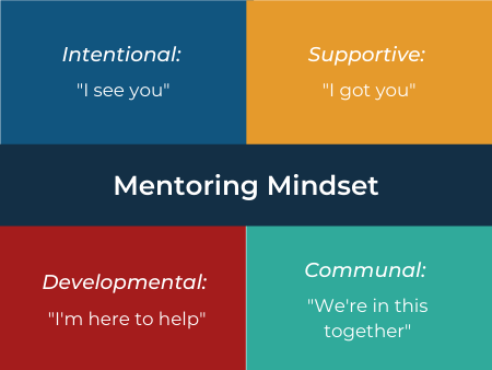 mentoring mindset